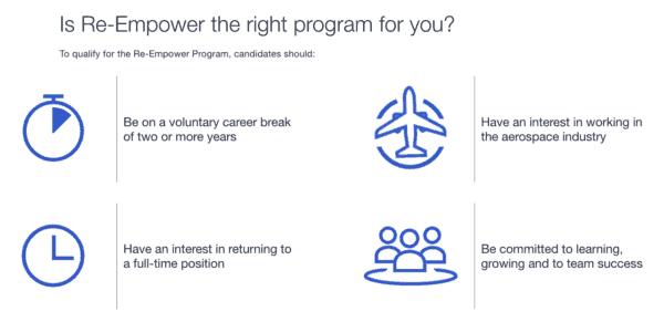 UTC Re-Empower infographic