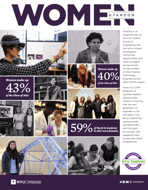Women at NYU Tandon PDF screenshot