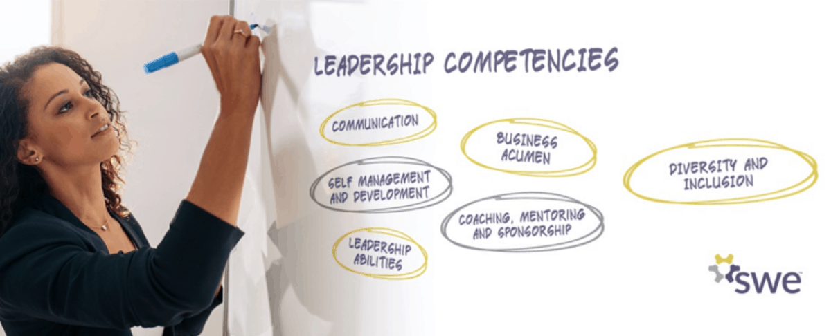 Intro To Swe's Leadership Competency Model