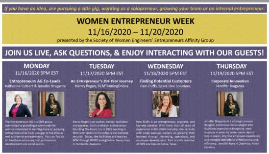 Women's Entrepreneurship Day agenda 1